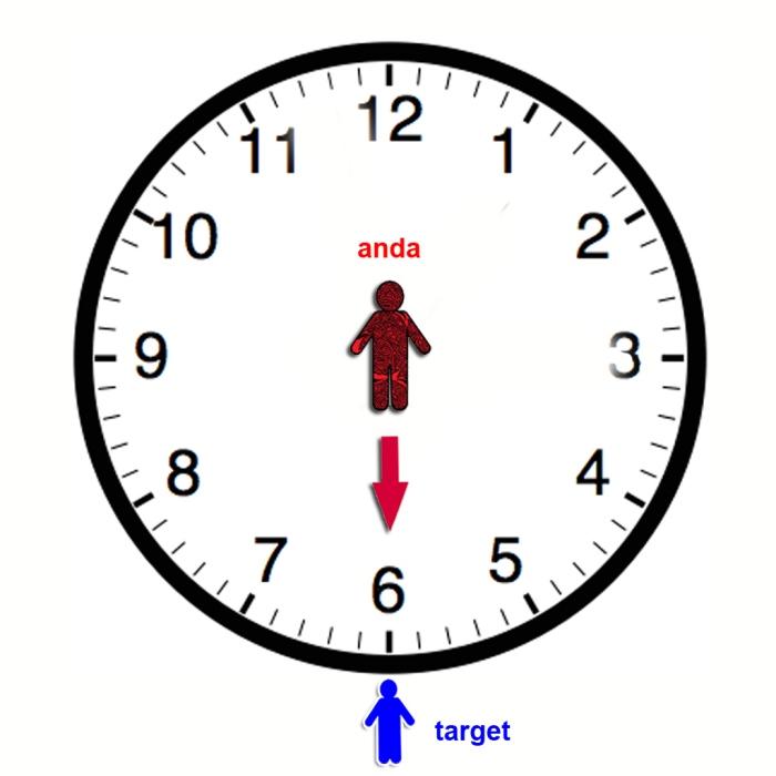 arah jam 6