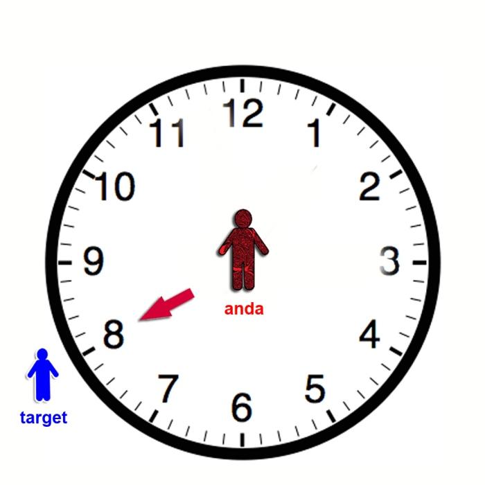 arah jam 8